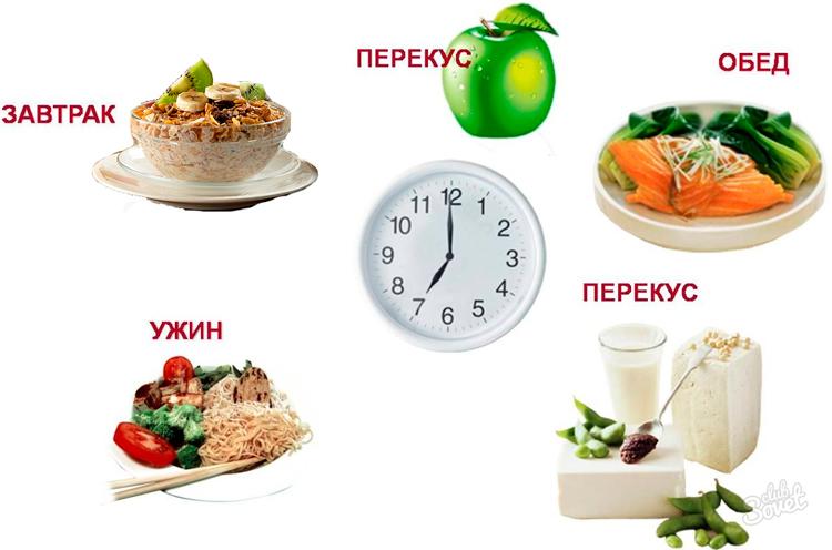 142692e30e8a Как быстро набрать вес  меню питания и советы по тренировкам