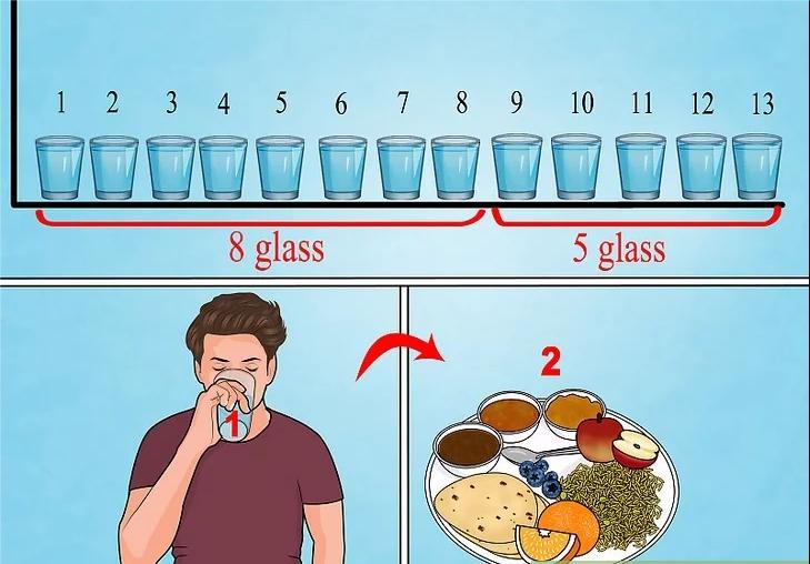 Потребляйте достаточно воды