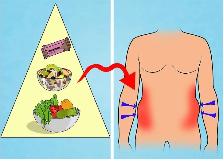 Как быстро сжечь жиры по бокам